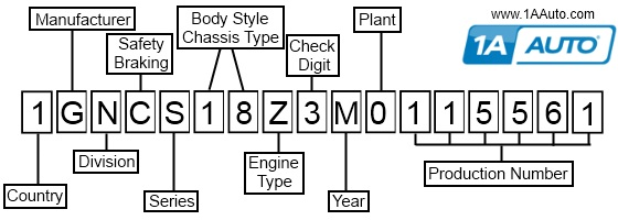 How many numbers are in a VIN? Free VW VIN lookup and decoder