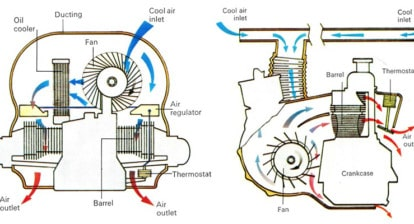 Air-cooled VW Beetle Engine: The Complete Guide   Aircooled CommunityThe Aircooled Community
